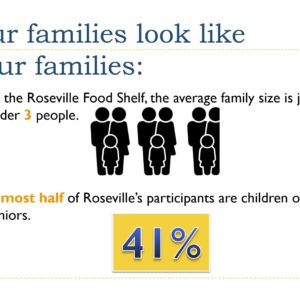 Speaker: The hungry in Roseville are a lot like us